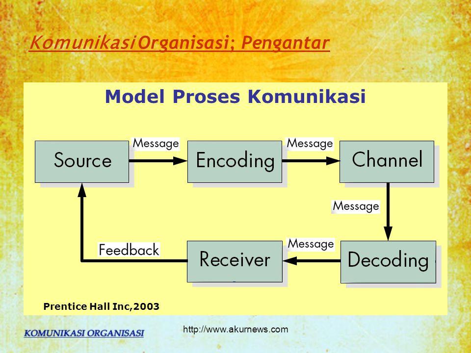 Komunikasi Organisasi; Pengantar Model Proses Komunikasi Prentice Hall Inc,2003 http://www.akurnews.com