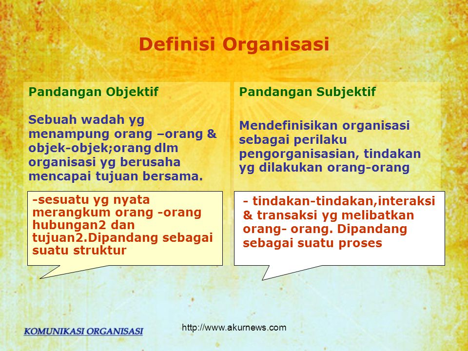 Definisi Organisasi Pandangan Objektif Sebuah wadah yg menampung orang –orang & objek-objek;orang dlm organisasi yg berusaha mencapai tujuan bersama.