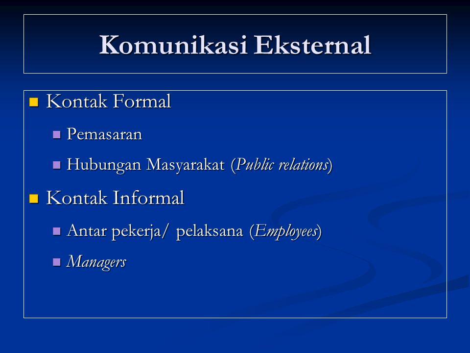 Komunikasi Eksternal Kontak Formal Kontak Formal Pemasaran Pemasaran Hubungan Masyarakat (Public relations) Hubungan Masyarakat (Public relations) Kontak Informal Kontak Informal Antar pekerja/ pelaksana (Employees) Antar pekerja/ pelaksana (Employees) Managers Managers