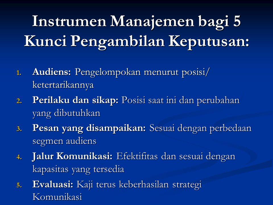 Instrumen Manajemen bagi 5 Kunci Pengambilan Keputusan: 1.