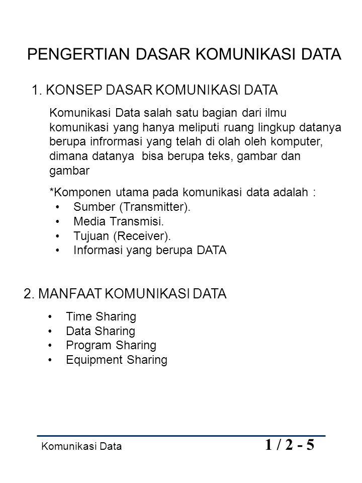 Komunikasi Data 1 / 1 - 5 Komunikasi Data