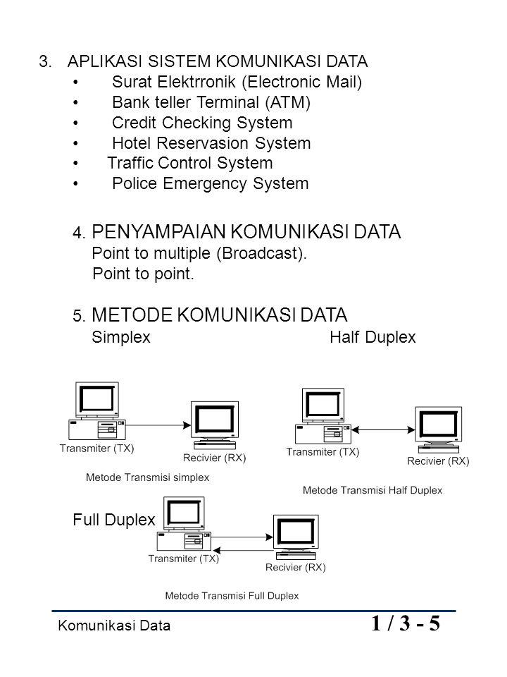 Komunikasi Data 1 / 2 - 5 PENGERTIAN DASAR KOMUNIKASI DATA 1. KONSEP DASAR KOMUNIKASI DATA Komunikasi Data salah satu bagian dari ilmu komunikasi yang