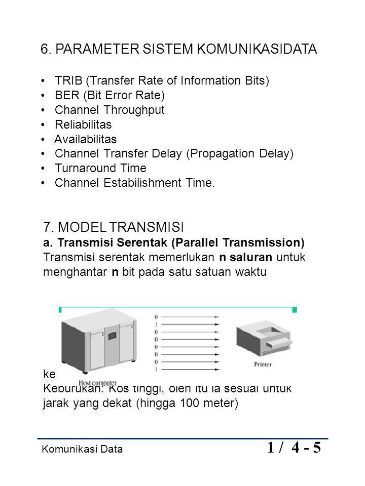 Komunikasi Data 1 / 3 - 5 3. APLIKASI SISTEM KOMUNIKASI DATA Surat Elektrronik (Electronic Mail) Bank teller Terminal (ATM) Credit Checking System Hot