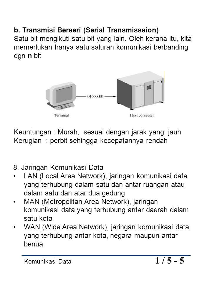 Komunikasi Data 1 / 4 - 5 6. PARAMETER SISTEM KOMUNIKASIDATA TRIB (Transfer Rate of Information Bits) BER (Bit Error Rate) Channel Throughput Reliabil