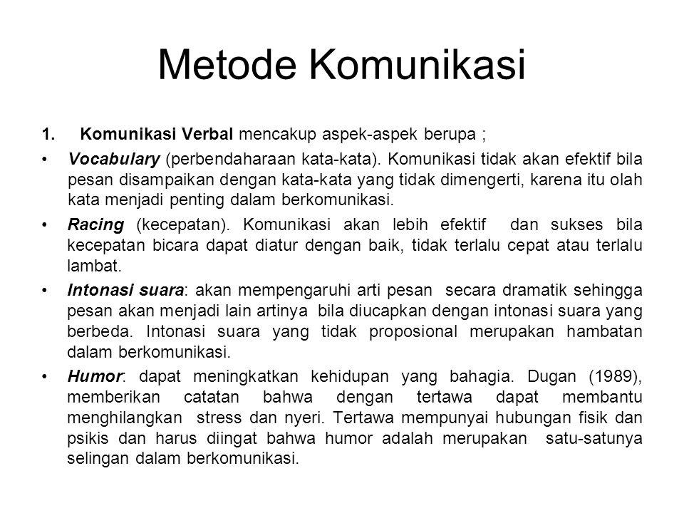 Metode Komunikasi 1.Komunikasi Verbal mencakup aspek-aspek berupa ; Vocabulary (perbendaharaan kata-kata). Komunikasi tidak akan efektif bila pesan di