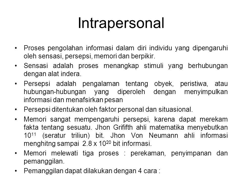 Intrapersonal Proses pengolahan informasi dalam diri individu yang dipengaruhi oleh sensasi, persepsi, memori dan berpikir. Sensasi adalah proses mena