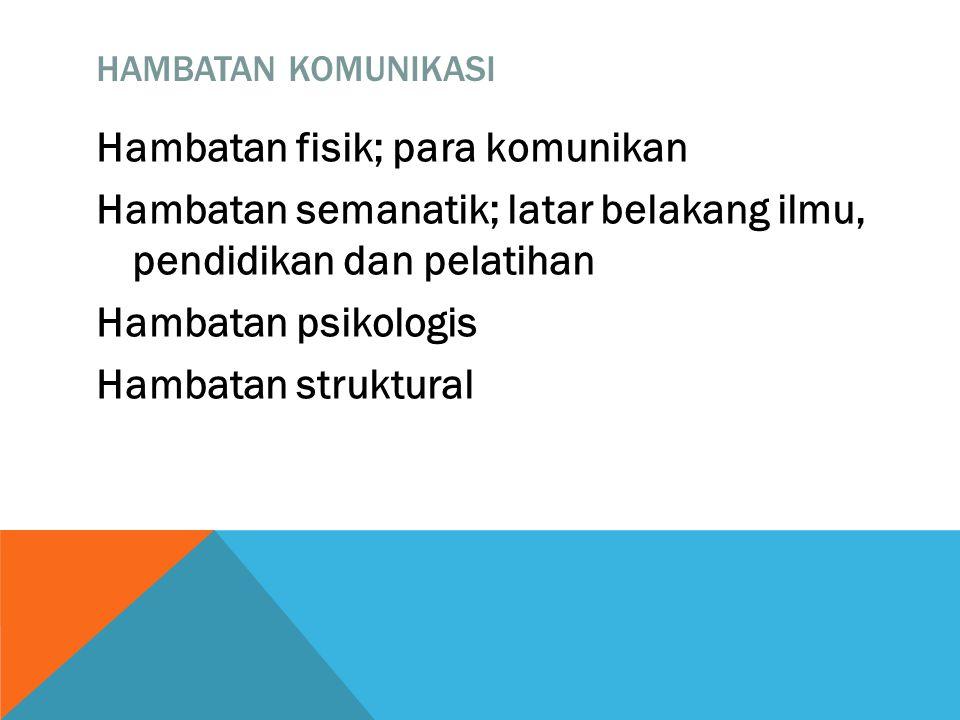 HAMBATAN KOMUNIKASI Hambatan fisik; para komunikan Hambatan semanatik; latar belakang ilmu, pendidikan dan pelatihan Hambatan psikologis Hambatan struktural