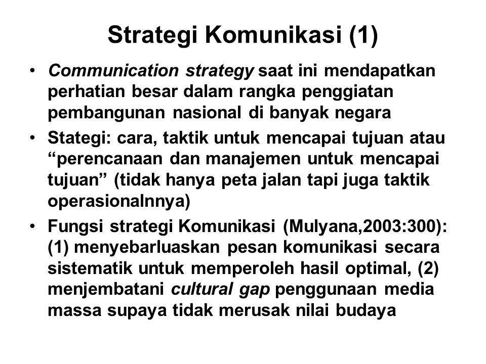 Strategi Komunikasi (1) Communication strategy saat ini mendapatkan perhatian besar dalam rangka penggiatan pembangunan nasional di banyak negara Stat