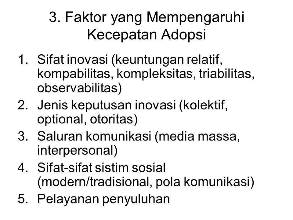 3. Faktor yang Mempengaruhi Kecepatan Adopsi 1.Sifat inovasi (keuntungan relatif, kompabilitas, kompleksitas, triabilitas, observabilitas) 2.Jenis kep