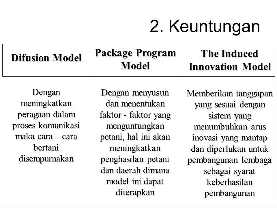 Package Program Model Dengan menyusun dan menentukan faktor - faktor yang menguntungkan petani, hal ini akan meningkatkan penghasilan petani dan daera