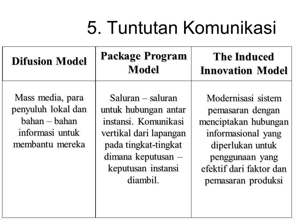 5. Tuntutan Komunikasi Package Program Model Saluran – saluran untuk hubungan antar instansi. Komunikasi vertikal dari lapangan pada tingkat-tingkat d
