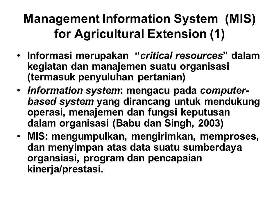 """Management Information System (MIS) for Agricultural Extension (1) Informasi merupakan """"critical resources"""" dalam kegiatan dan manajemen suatu organis"""