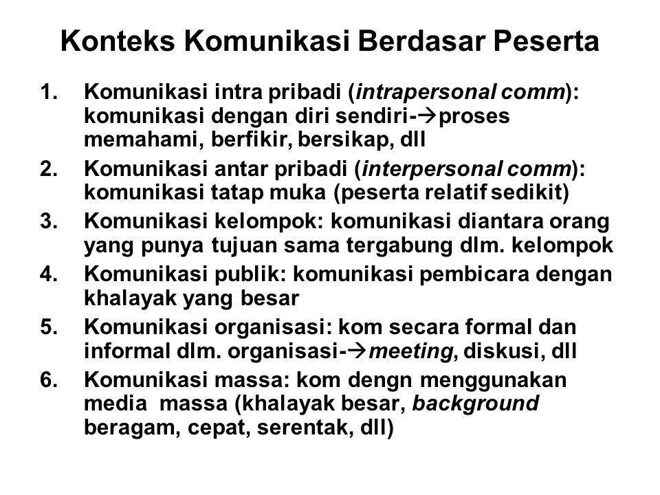Konteks Komunikasi Berdasar Peserta 1.Komunikasi intra pribadi (intrapersonal comm): komunikasi dengan diri sendiri-  proses memahami, berfikir, bers