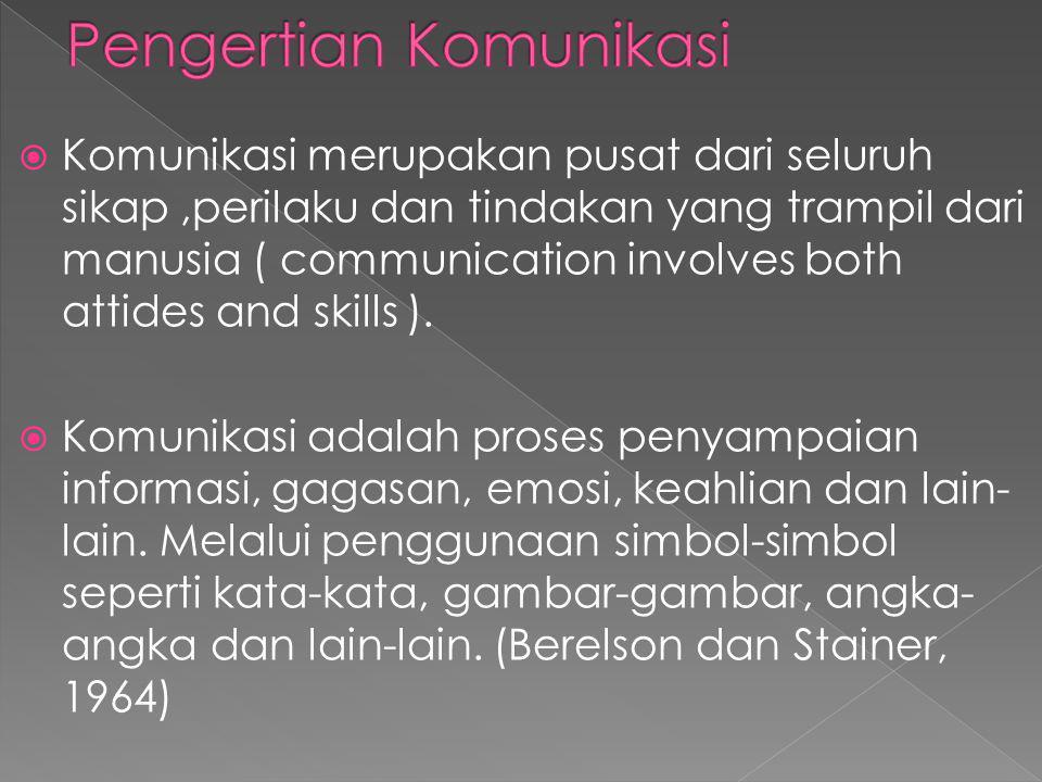 Komunikasi merupakan pusat dari seluruh sikap,perilaku dan tindakan yang trampil dari manusia ( communication involves both attides and skills ).