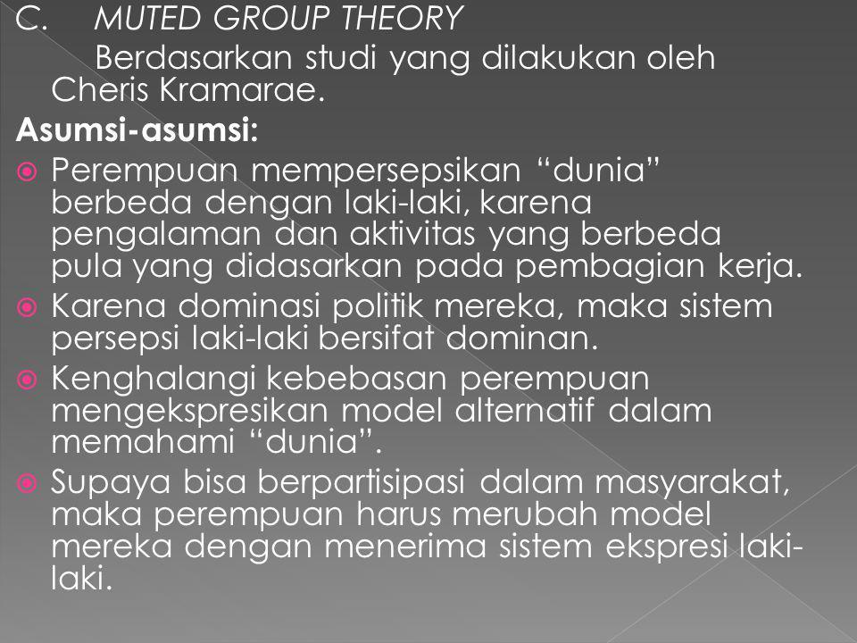 C.MUTED GROUP THEORY Berdasarkan studi yang dilakukan oleh Cheris Kramarae.