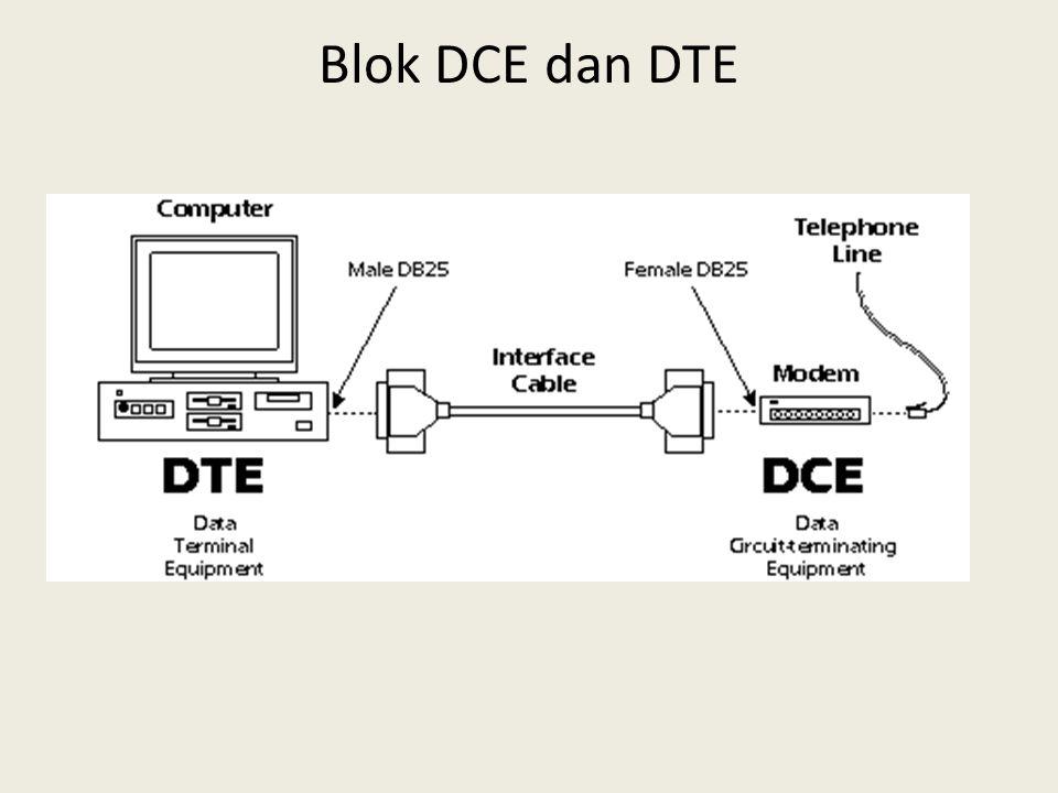 Blok DCE dan DTE