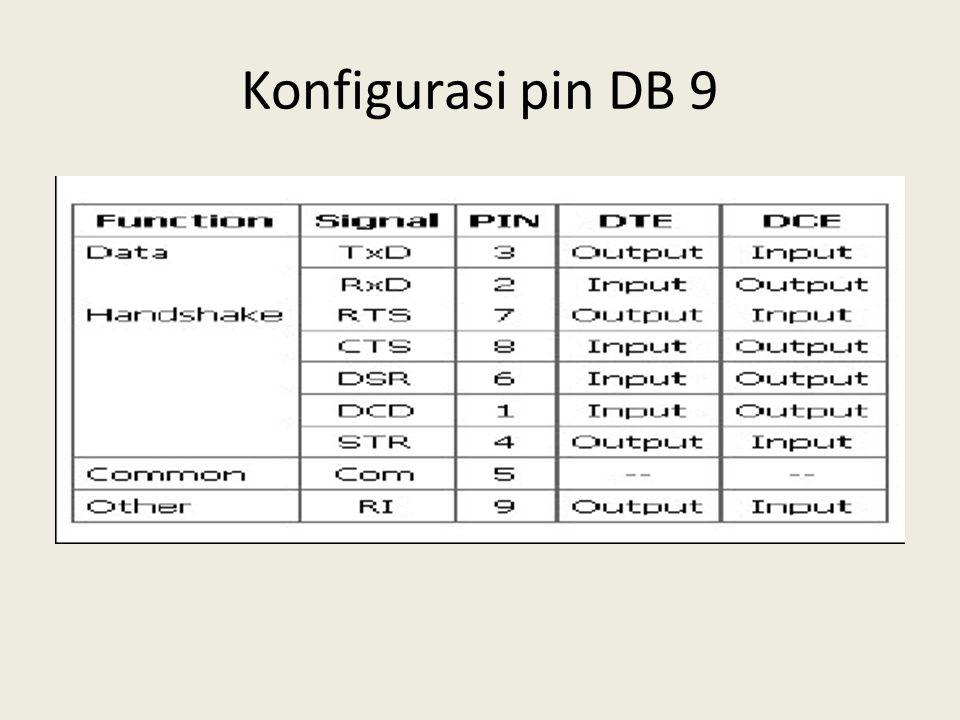 Konfigurasi pin DB 9