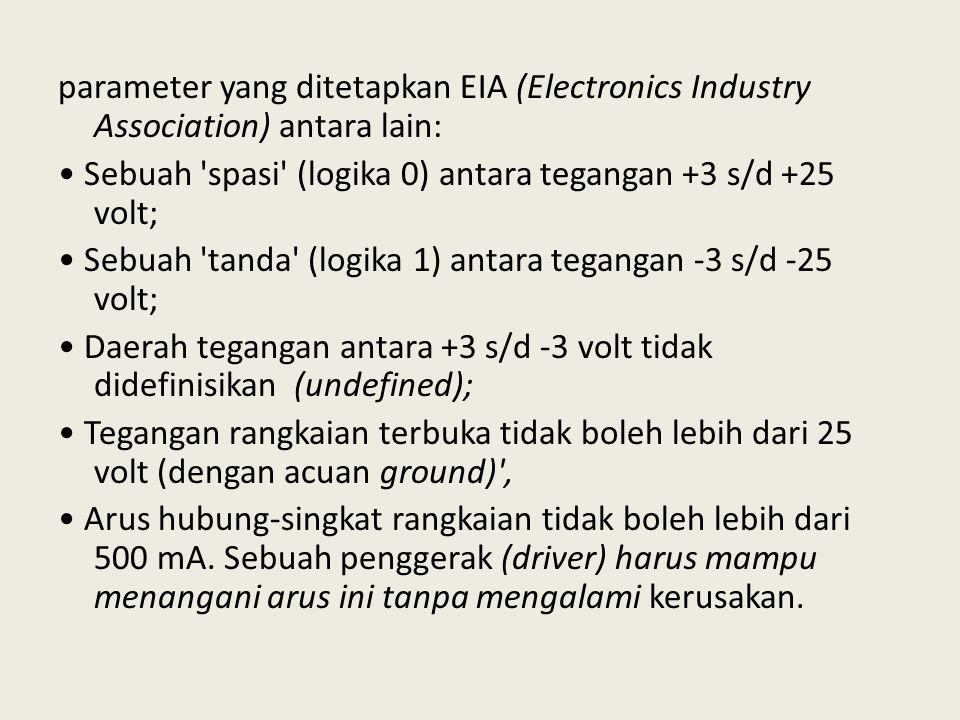 parameter yang ditetapkan EIA (Electronics Industry Association) antara lain: Sebuah 'spasi' (logika 0) antara tegangan +3 s/d +25 volt; Sebuah 'tanda
