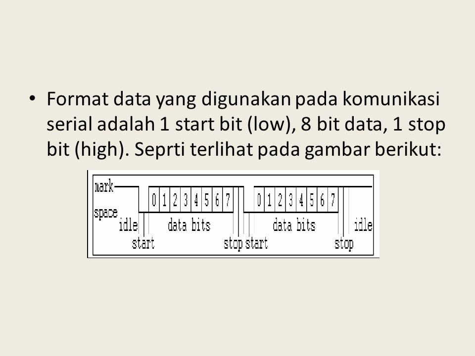Format data yang digunakan pada komunikasi serial adalah 1 start bit (low), 8 bit data, 1 stop bit (high). Seprti terlihat pada gambar berikut: