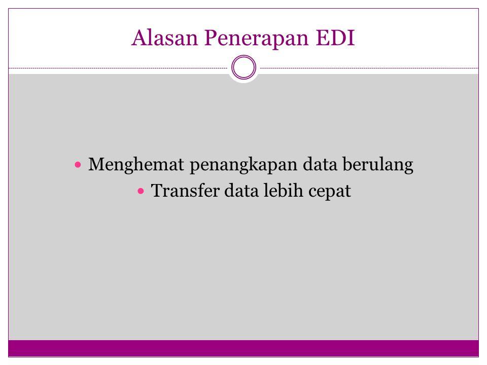Alasan Penerapan EDI Menghemat penangkapan data berulang Transfer data lebih cepat