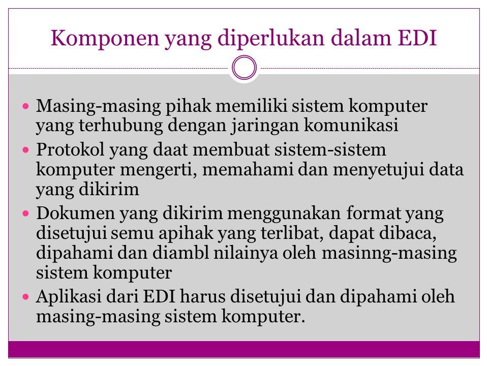 Komponen yang diperlukan dalam EDI Masing-masing pihak memiliki sistem komputer yang terhubung dengan jaringan komunikasi Protokol yang daat membuat s