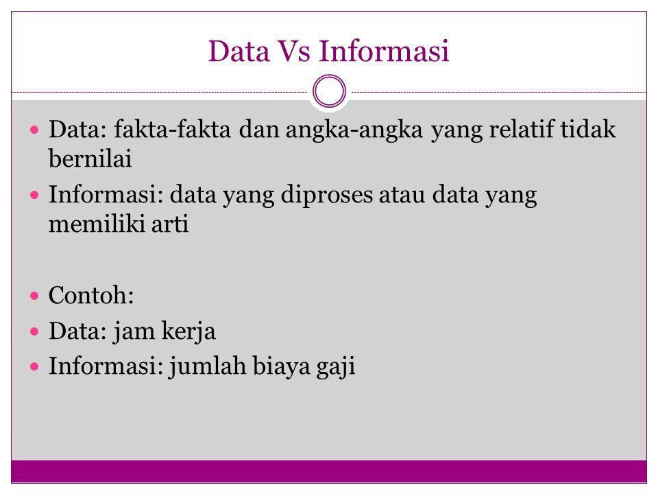 Data Vs Informasi Data: fakta-fakta dan angka-angka yang relatif tidak bernilai Informasi: data yang diproses atau data yang memiliki arti Contoh: Data: jam kerja Informasi: jumlah biaya gaji