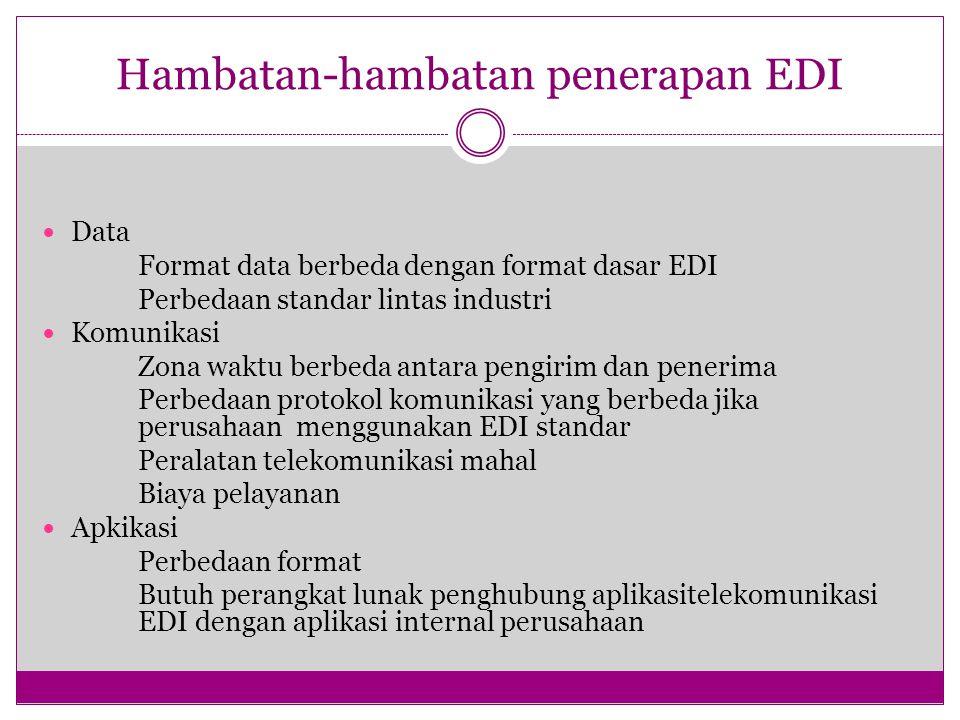 Hambatan-hambatan penerapan EDI Data Format data berbeda dengan format dasar EDI Perbedaan standar lintas industri Komunikasi Zona waktu berbeda antara pengirim dan penerima Perbedaan protokol komunikasi yang berbeda jika perusahaan menggunakan EDI standar Peralatan telekomunikasi mahal Biaya pelayanan Apkikasi Perbedaan format Butuh perangkat lunak penghubung aplikasitelekomunikasi EDI dengan aplikasi internal perusahaan