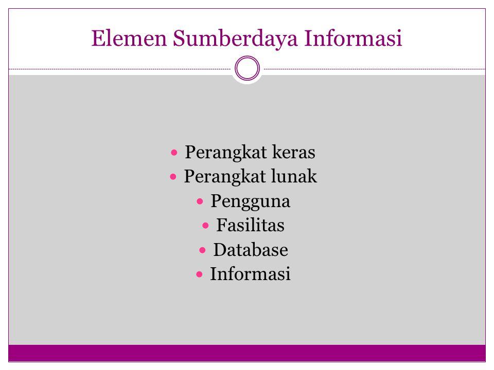 Elemen Sumberdaya Informasi Perangkat keras Perangkat lunak Pengguna Fasilitas Database Informasi