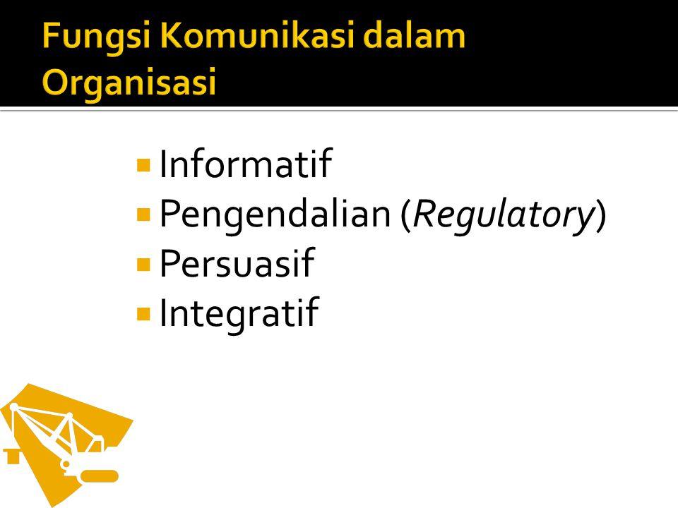  Informatif  Pengendalian (Regulatory)  Persuasif  Integratif