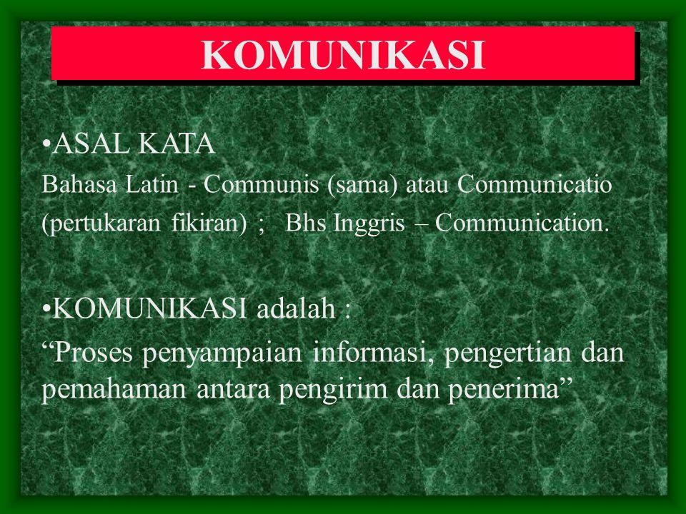 """KOMUNIKASI ASAL KATA Bahasa Latin - Communis (sama) atau Communicatio (pertukaran fikiran) ; Bhs Inggris – Communication. KOMUNIKASI adalah : """"Proses"""