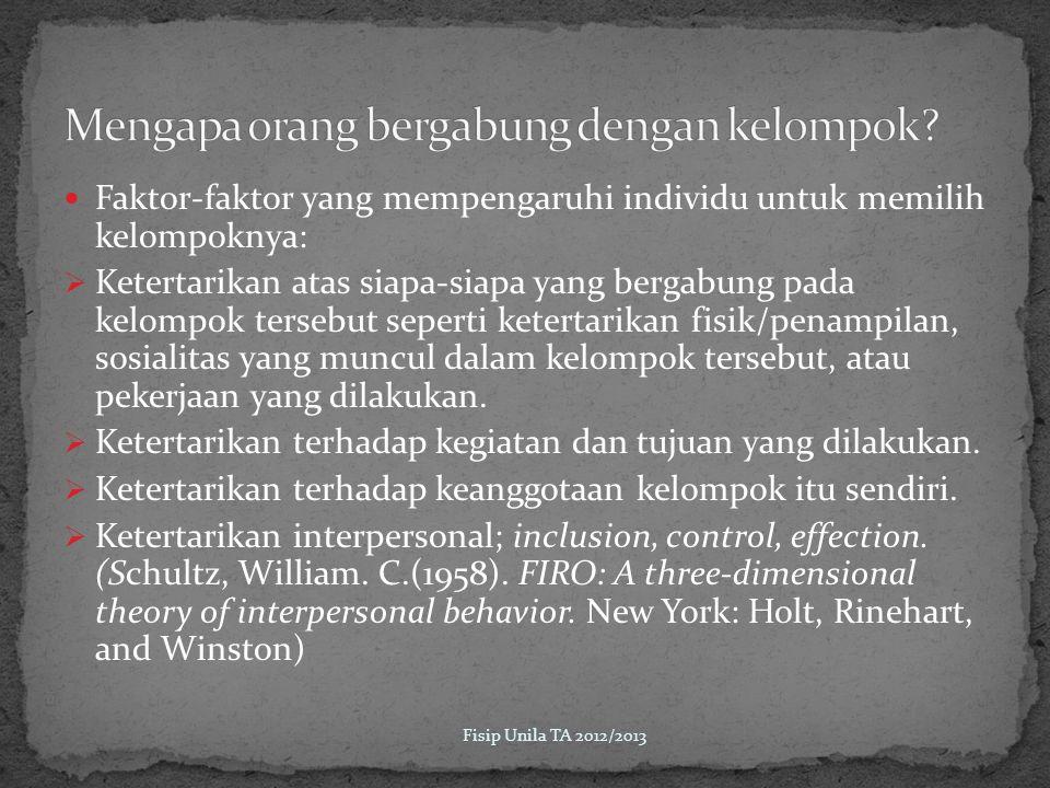 Mengawali-berkontribusi Mencari informasi Mencari pendapat Memberi informasi Memberi pendapat Menguraikan Mengkoordinasikan Mengarahkan Mengevaluasi Memberdayakan Membantu prosedur Mencatat Fisip Unila TA 2012/2013