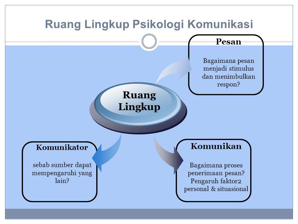 Ruang Lingkup Psikologi Komunikasi Psikologi komunikasi tidak membicarakan komunikasi secara umum, namun membahas karakteristik manusia dan aspek biologis dalam diri manusia yang melakukan komunikasi.