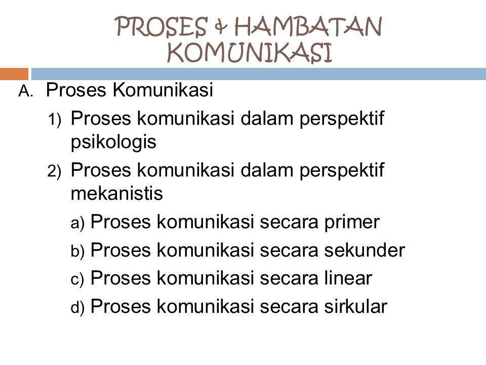 PROSES & HAMBATAN KOMUNIKASI A. Proses Komunikasi 1) Proses komunikasi dalam perspektif psikologis 2) Proses komunikasi dalam perspektif mekanistis a)