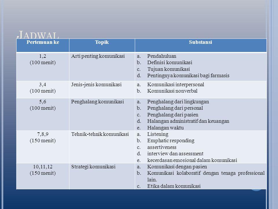 J ADWAL Pertemuan keTopikSubstansi 1,2 (100 menit) Arti penting komunikasia.Pendahuluan b.Definisi komunikasi c.Tujuan komunikasi d.Pentingnya komunik