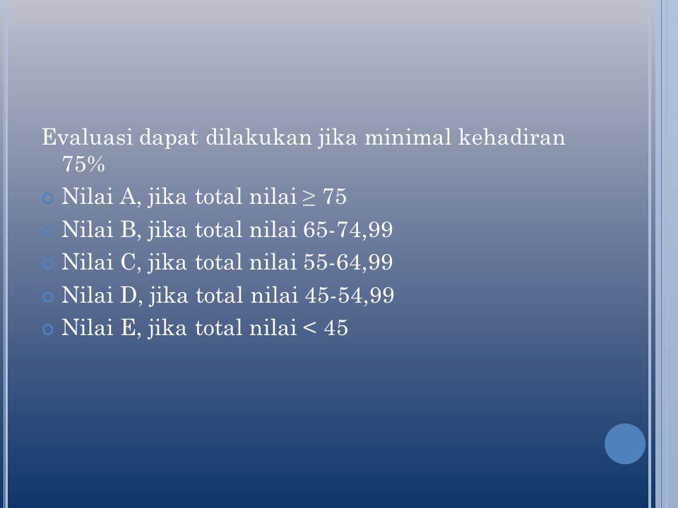 Evaluasi dapat dilakukan jika minimal kehadiran 75% Nilai A, jika total nilai ≥ 75 Nilai B, jika total nilai 65-74,99 Nilai C, jika total nilai 55-64,
