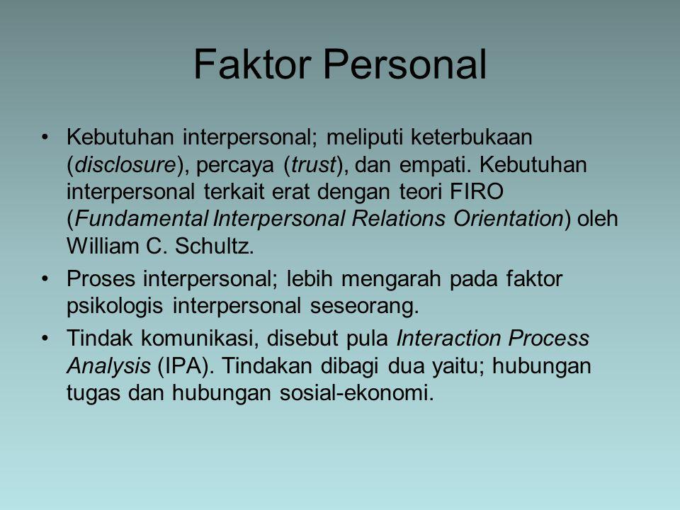 Kebutuhan interpersonal; meliputi keterbukaan (disclosure), percaya (trust), dan empati. Kebutuhan interpersonal terkait erat dengan teori FIRO (Funda