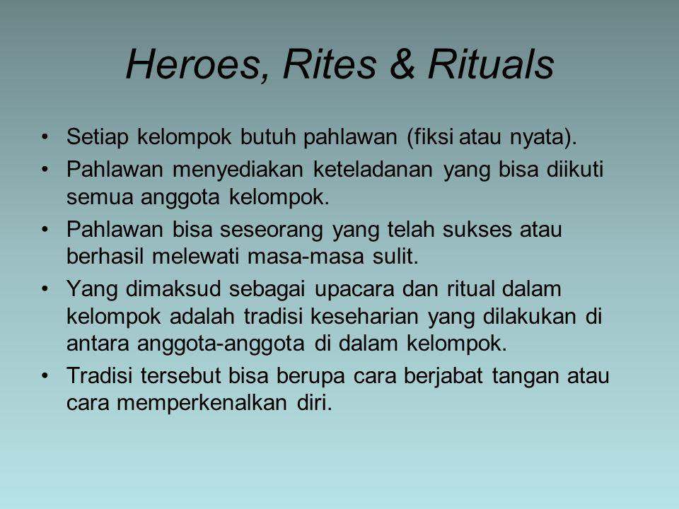 Setiap kelompok butuh pahlawan (fiksi atau nyata). Pahlawan menyediakan keteladanan yang bisa diikuti semua anggota kelompok. Pahlawan bisa seseorang