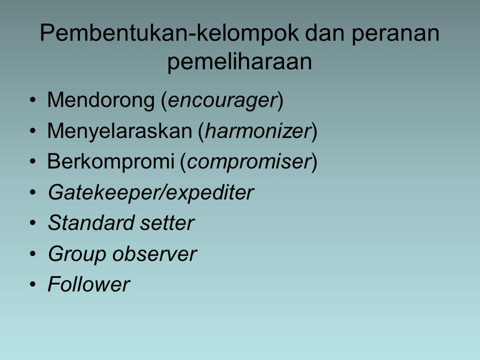 Mendorong (encourager) Menyelaraskan (harmonizer) Berkompromi (compromiser) Gatekeeper/expediter Standard setter Group observer Follower Pembentukan-k