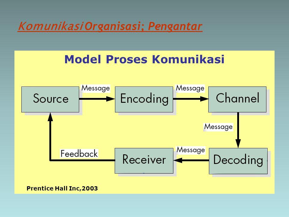 Komunikasi Organisasi; Pengantar Model Proses Komunikasi Prentice Hall Inc,2003