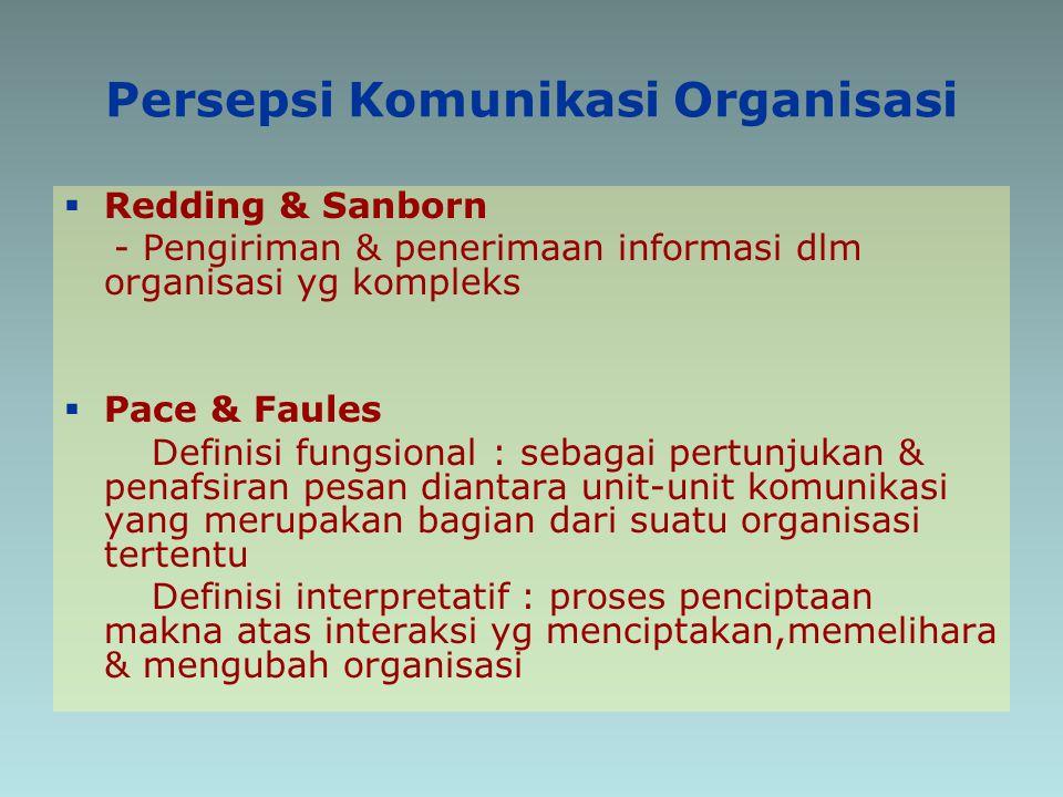 Persepsi Komunikasi Organisasi  Redding & Sanborn - Pengiriman & penerimaan informasi dlm organisasi yg kompleks  Pace & Faules Definisi fungsional