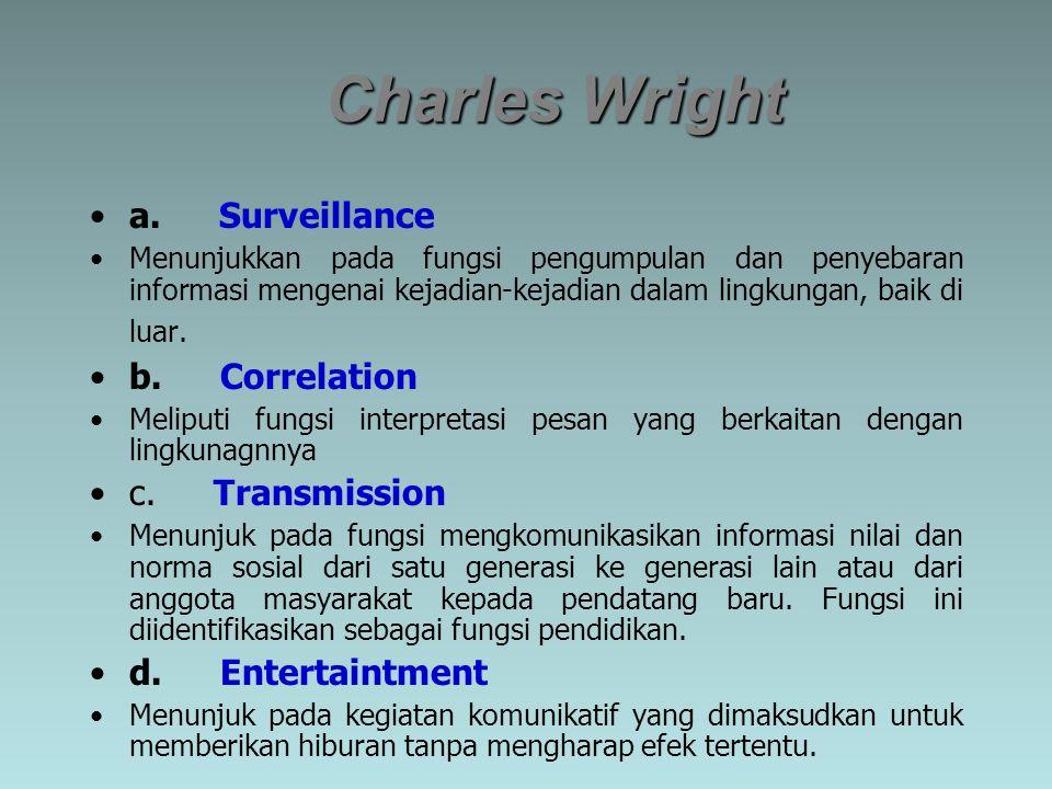 Charles Wright a. Surveillance Menunjukkan pada fungsi pengumpulan dan penyebaran informasi mengenai kejadian-kejadian dalam lingkungan, baik di luar.