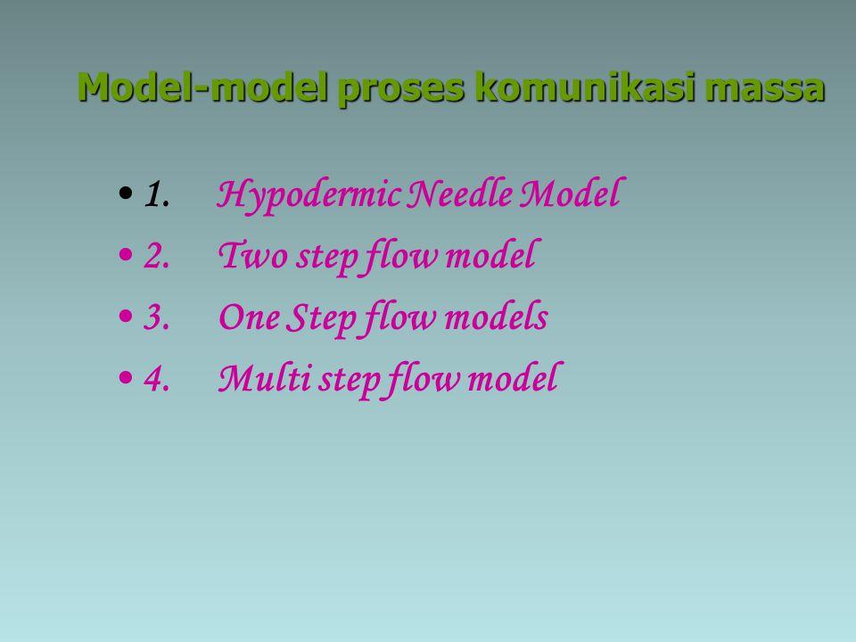 Model-model proses komunikasi massa 1. Hypodermic Needle Model 2. Two step flow model 3. One Step flow models 4. Multi step flow model