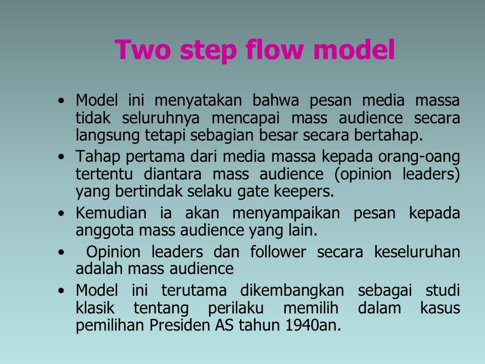 Two step flow model Model ini menyatakan bahwa pesan media massa tidak seluruhnya mencapai mass audience secara langsung tetapi sebagian besar secara