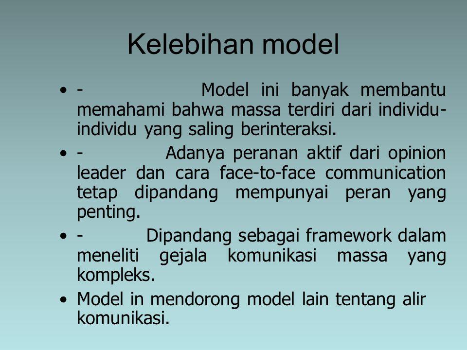 Kelebihan model - Model ini banyak membantu memahami bahwa massa terdiri dari individu- individu yang saling berinteraksi. - Adanya peranan aktif dari