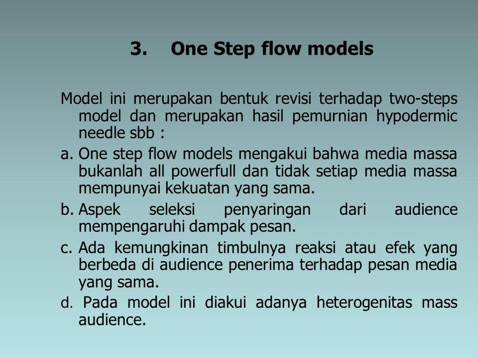 3. One Step flow models Model ini merupakan bentuk revisi terhadap two-steps model dan merupakan hasil pemurnian hypodermic needle sbb : a.One step fl