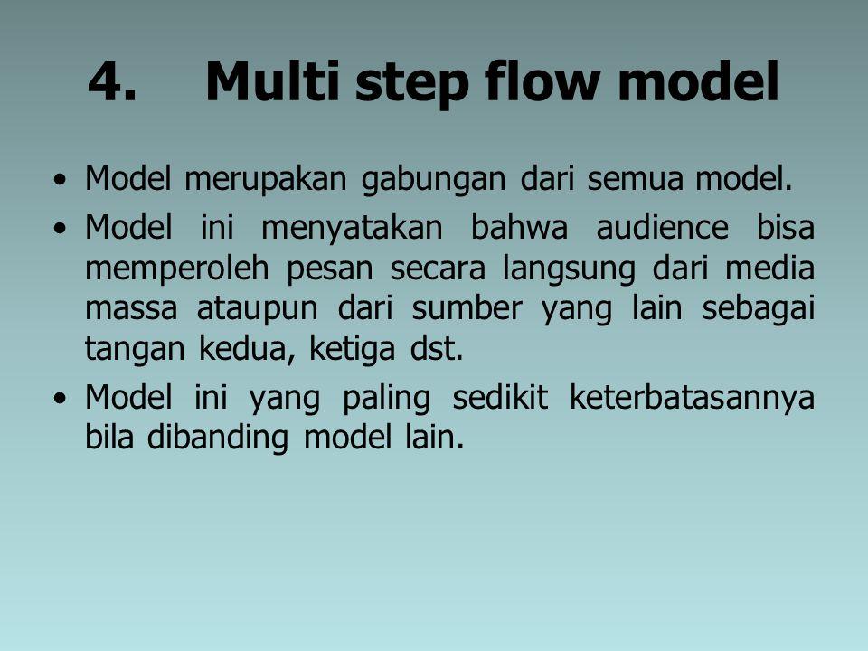4. Multi step flow model Model merupakan gabungan dari semua model. Model ini menyatakan bahwa audience bisa memperoleh pesan secara langsung dari med