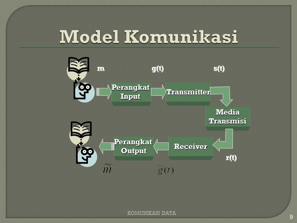 9 PerangkatInput m Transmitter MediaTransmisi ReceiverPerangkatOutput g(t)s(t) r(t)