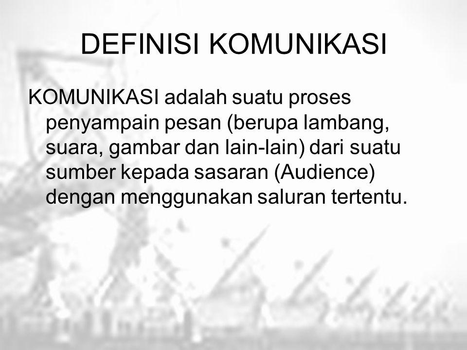 DEFINISI KOMUNIKASI KOMUNIKASI adalah suatu proses penyampain pesan (berupa lambang, suara, gambar dan lain-lain) dari suatu sumber kepada sasaran (Au