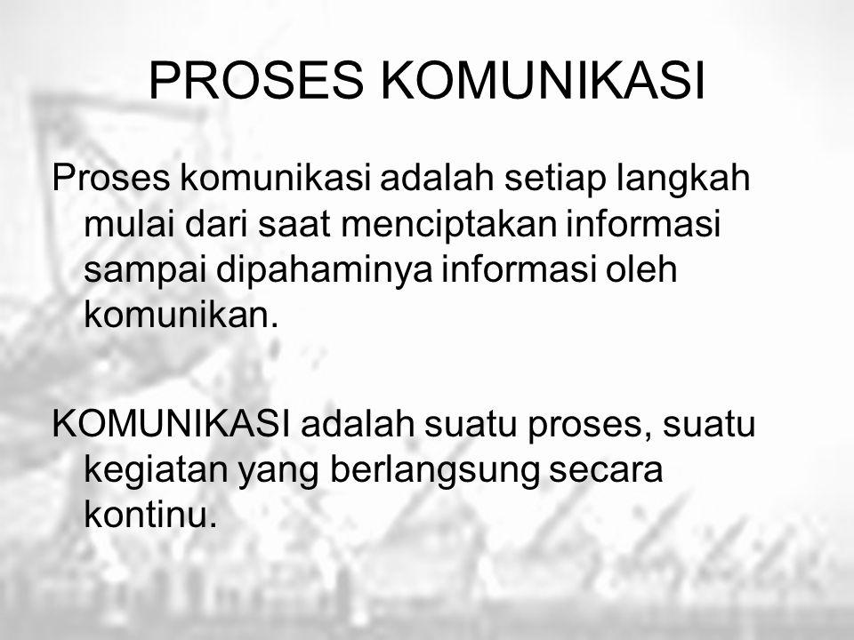 PROSES KOMUNIKASI Proses komunikasi adalah setiap langkah mulai dari saat menciptakan informasi sampai dipahaminya informasi oleh komunikan. KOMUNIKAS