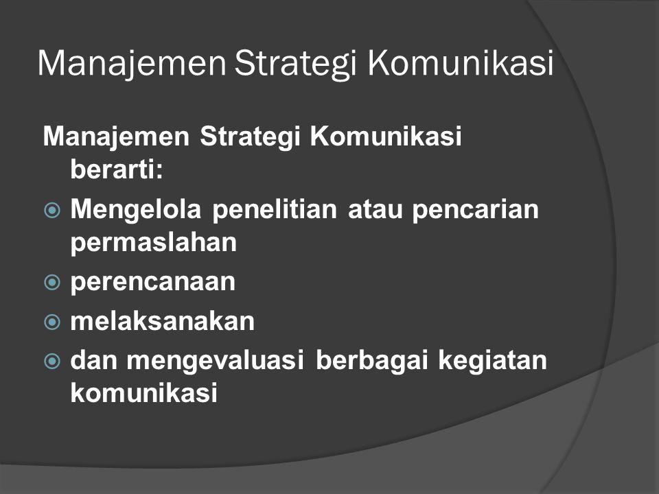 Manajemen Strategi Komunikasi Manajemen Strategi Komunikasi berarti:  Mengelola penelitian atau pencarian permaslahan  perencanaan  melaksanakan 